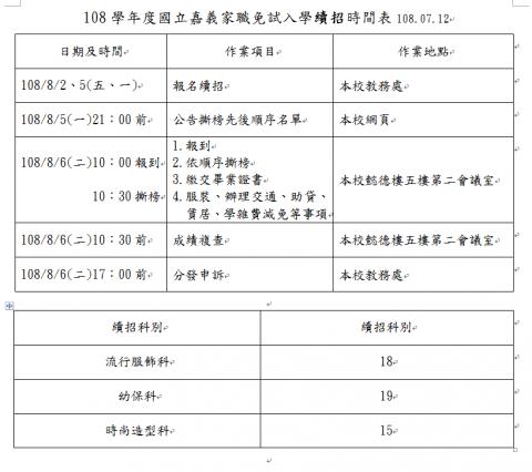 108學年度國立嘉義家職免試入學續招時間表.png
